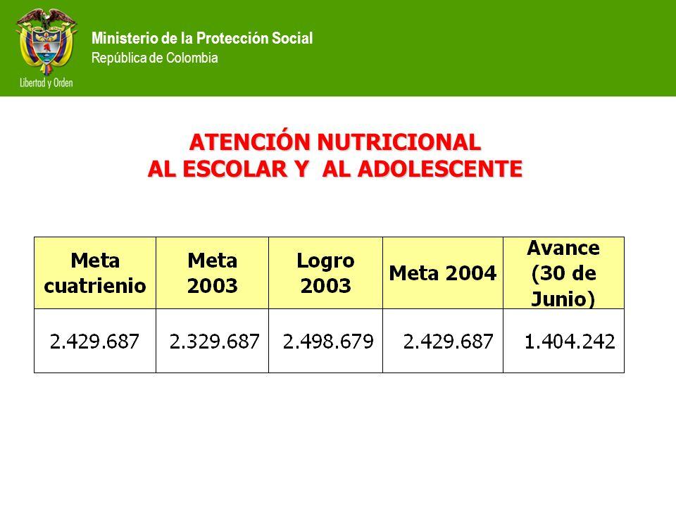 Ministerio de la Protección Social República de Colombia ATENCIÓN NUTRICIONAL AL ESCOLAR Y AL ADOLESCENTE