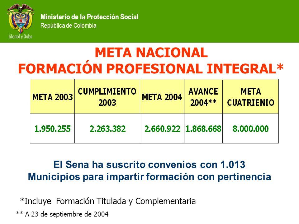 Ministerio de la Protección Social República de Colombia META NACIONAL FORMACIÓN PROFESIONAL INTEGRAL* *Incluye Formación Titulada y Complementaria **