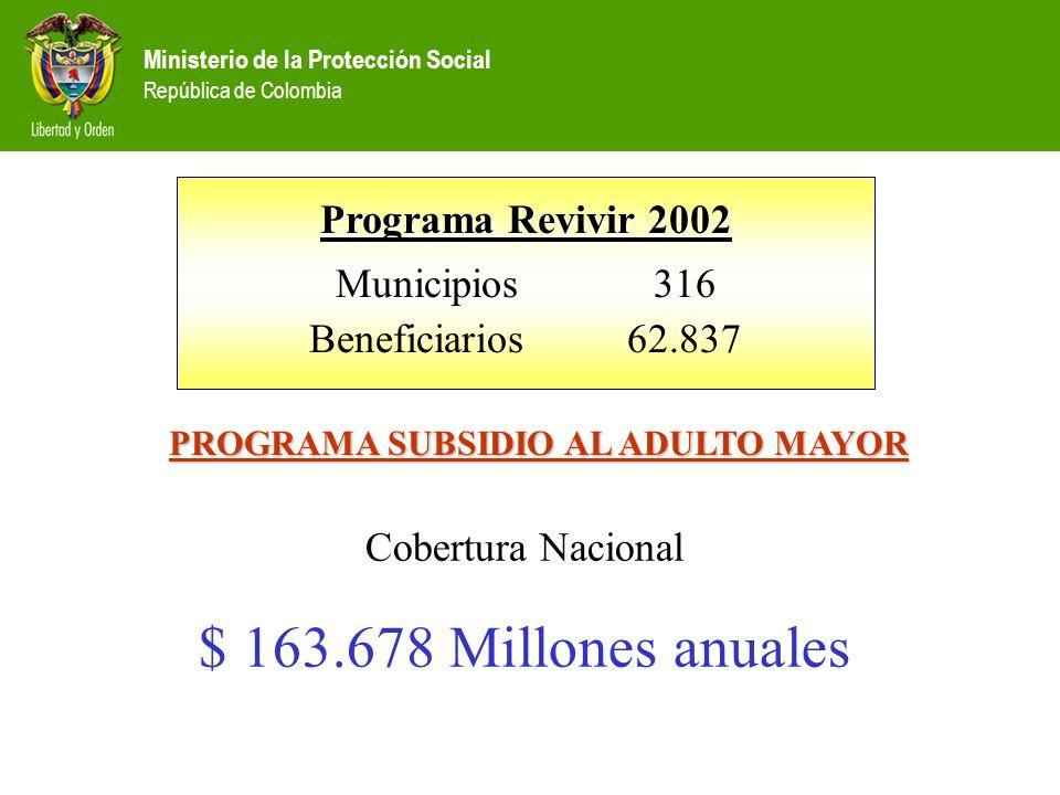 Ministerio de la Protección Social República de Colombia Cobertura Nacional $ 163.678 Millones anuales Programa Revivir 2002 Municipios316 Beneficiari