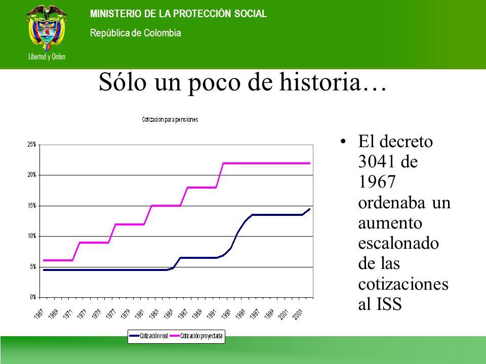 Ministerio de la Protección Social República de Colombia MINISTERIO DE LA PROTECCIÓN SOCIAL República de Colombia Sólo un poco de historia… El decreto