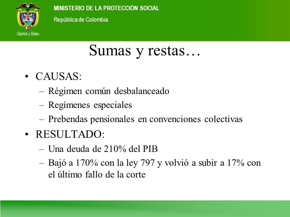 Ministerio de la Protección Social República de Colombia MINISTERIO DE LA PROTECCIÓN SOCIAL República de Colombia Sumas y restas… CAUSAS: –Régimen com