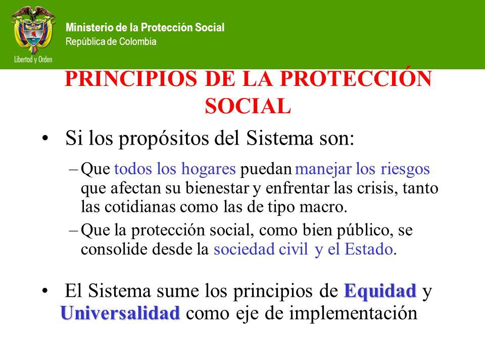 Ministerio de la Protección Social República de Colombia PRINCIPIOS DE LA PROTECCIÓN SOCIAL Si los propósitos del Sistema son: –Que todos los hogares
