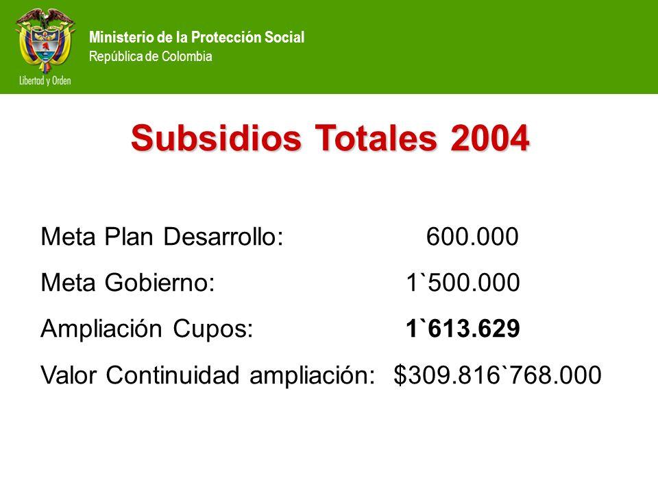 Ministerio de la Protección Social República de Colombia Subsidios Totales 2004 Meta Plan Desarrollo: 600.000 Meta Gobierno: 1`500.000 Ampliación Cupo