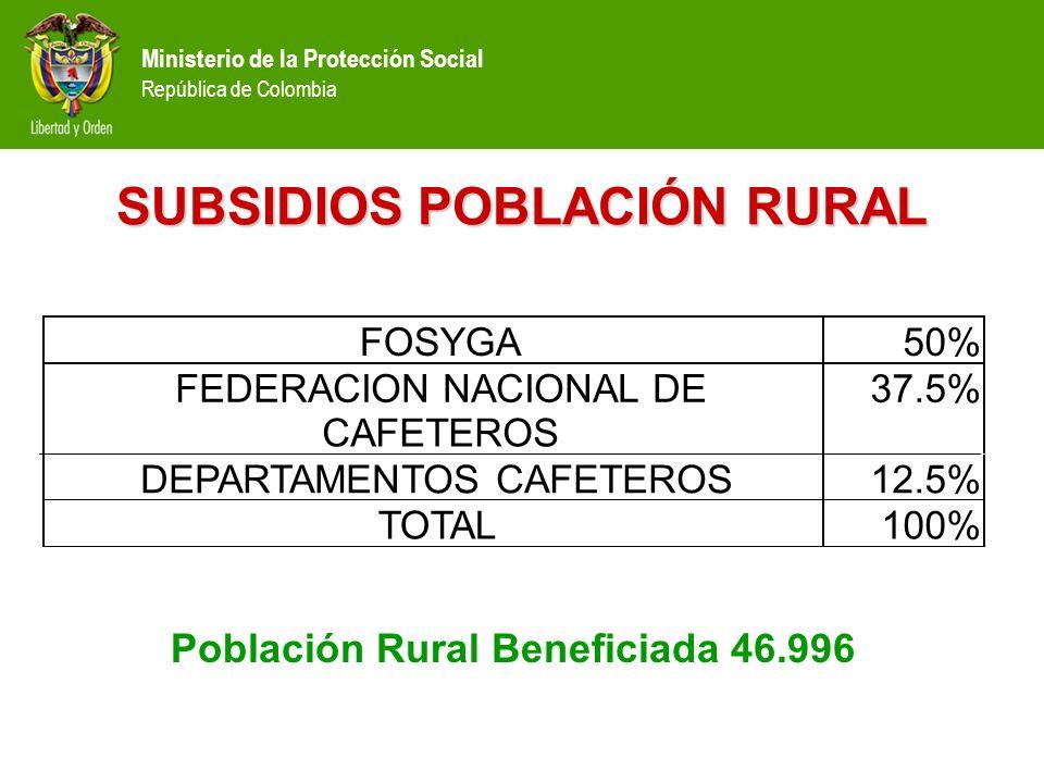 Ministerio de la Protección Social República de Colombia SUBSIDIOS POBLACIÓN RURAL FOSYGA 50% FEDERACION NACIONAL DE CAFETEROS 37.5% DEPARTAMENTOS CAF