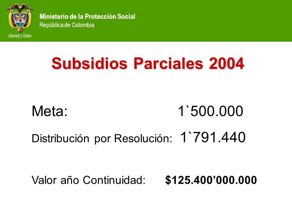 Ministerio de la Protección Social República de Colombia Subsidios Parciales 2004 Meta: 1`500.000 Distribución por Resolución: 1`791.440 Valor año Con