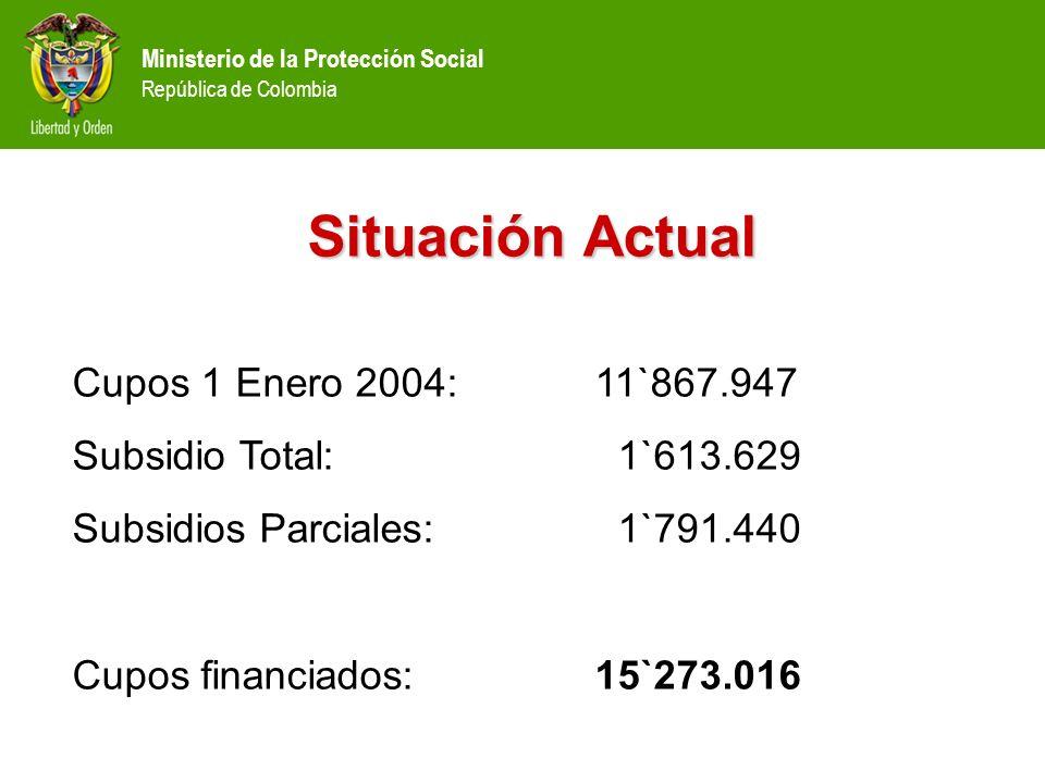 Ministerio de la Protección Social República de Colombia Situación Actual Cupos 1 Enero 2004:11`867.947 Subsidio Total: 1`613.629 Subsidios Parciales: