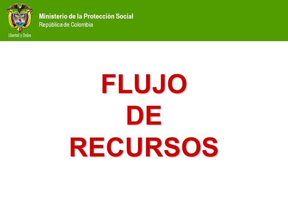 Ministerio de la Protección Social República de Colombia FLUJO DE RECURSOS
