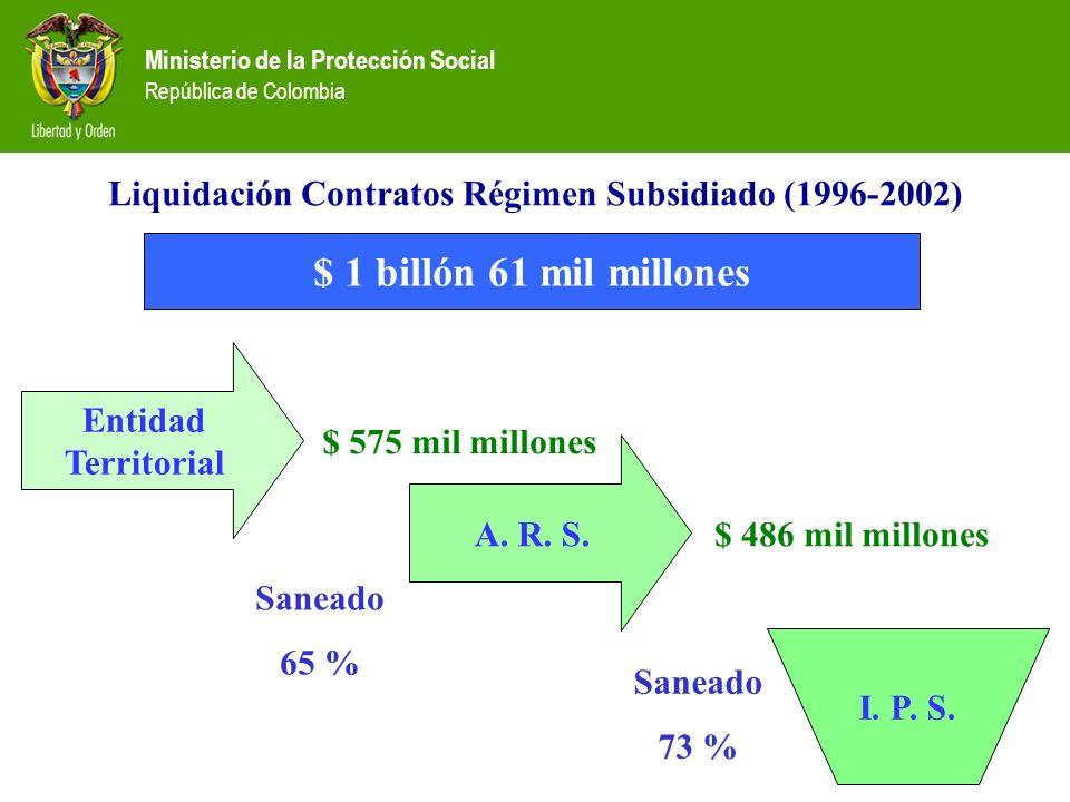 Ministerio de la Protección Social República de Colombia Entidad Territorial A. R. S. I. P. S. $ 1 billón 61 mil millones $ 575 mil millones $ 486 mil