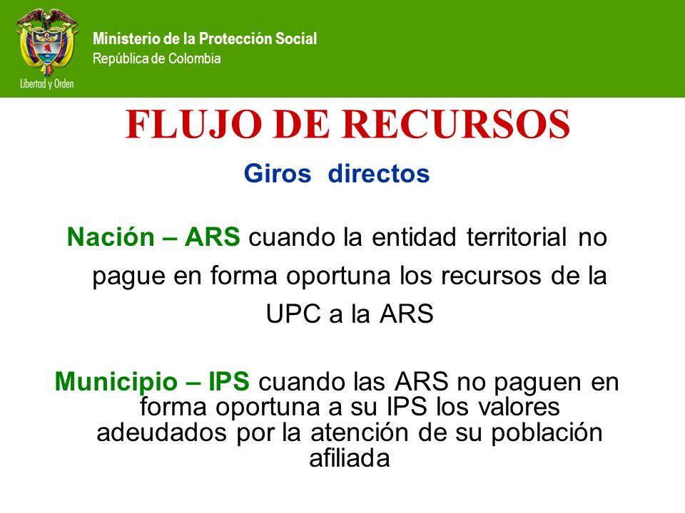 Ministerio de la Protección Social República de Colombia FLUJO DE RECURSOS Giros directos Nación – ARS cuando la entidad territorial no pague en forma