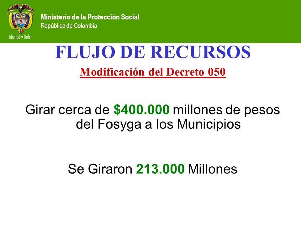 Ministerio de la Protección Social República de Colombia FLUJO DE RECURSOS Modificación del Decreto 050 Girar cerca de $400.000 millones de pesos del
