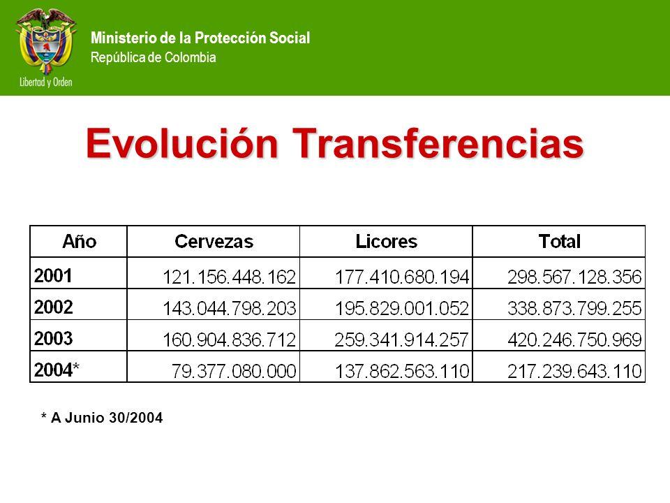 Ministerio de la Protección Social República de Colombia Evolución Transferencias * A Junio 30/2004