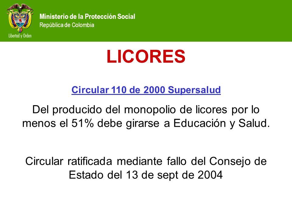 Ministerio de la Protección Social República de Colombia LICORES Circular 110 de 2000 Supersalud Del producido del monopolio de licores por lo menos e