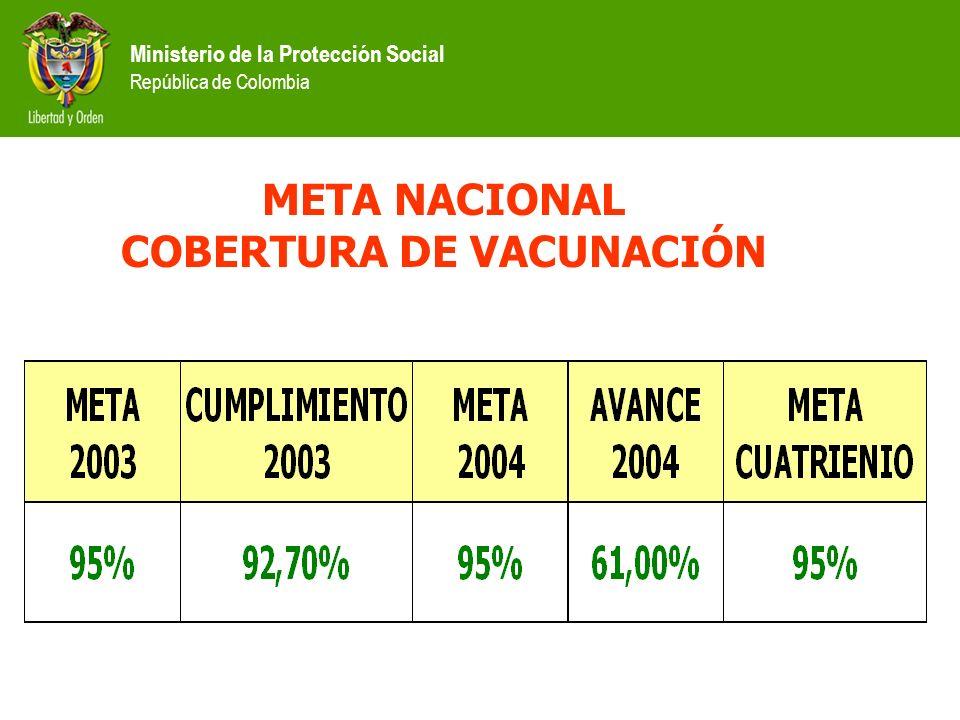 Ministerio de la Protección Social República de Colombia META NACIONAL COBERTURA DE VACUNACIÓN