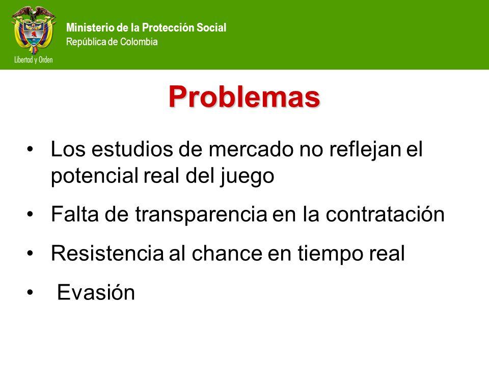 Ministerio de la Protección Social República de Colombia Problemas Los estudios de mercado no reflejan el potencial real del juego Falta de transparen