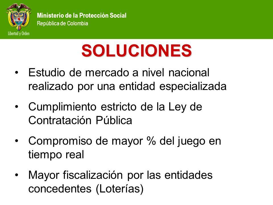 Ministerio de la Protección Social República de Colombia SOLUCIONES Estudio de mercado a nivel nacional realizado por una entidad especializada Cumpli