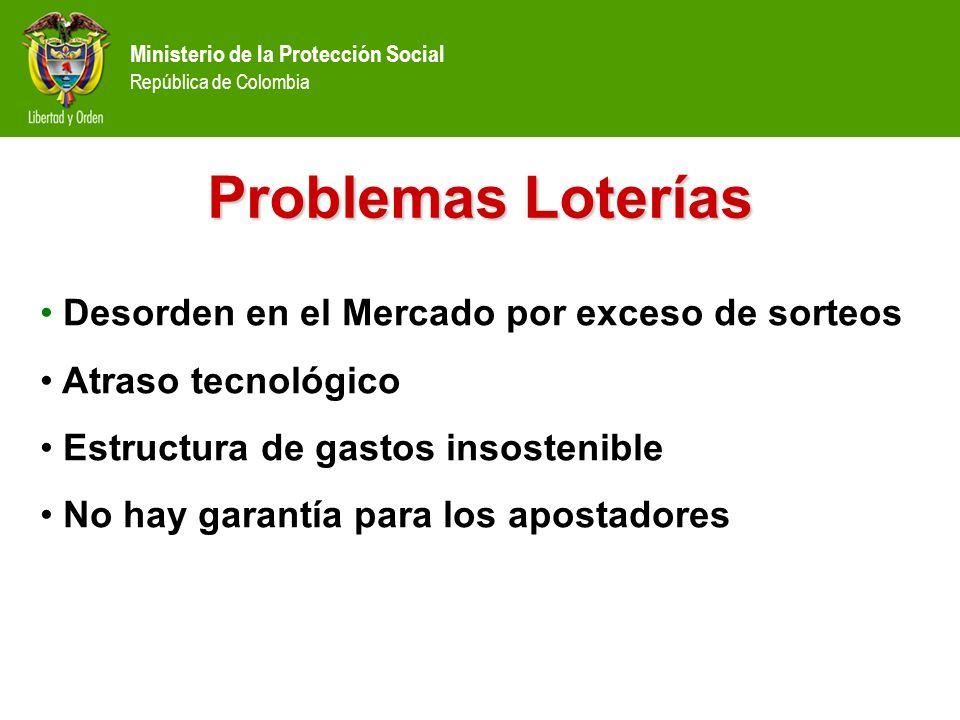 Problemas Loterías Desorden en el Mercado por exceso de sorteos Atraso tecnológico Estructura de gastos insostenible No hay garantía para los apostado
