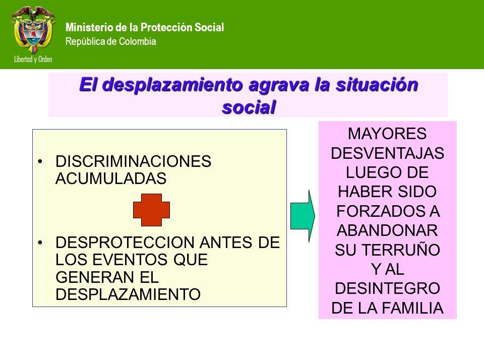 Ministerio de la Protección Social República de Colombia El desplazamiento agrava la situación social DISCRIMINACIONES ACUMULADAS DESPROTECCION ANTES DE LOS EVENTOS QUE GENERAN EL DESPLAZAMIENTO MAYORES DESVENTAJAS LUEGO DE HABER SIDO FORZADOS A ABANDONAR SU TERRUÑO Y AL DESINTEGRO DE LA FAMILIA