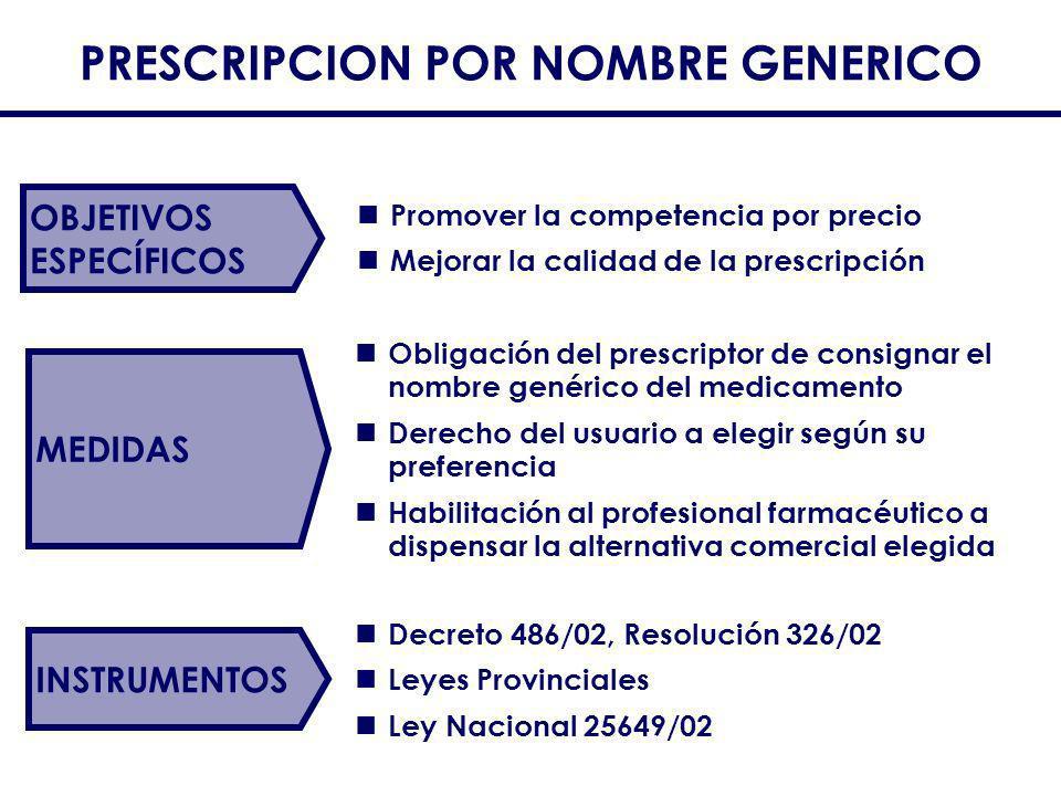 PRESCRIPCION POR NOMBRE GENERICO Obligación del prescriptor de consignar el nombre genérico del medicamento Derecho del usuario a elegir según su pref