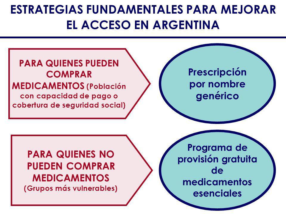 Prescripción por nombre genérico Programa de provisión gratuita de medicamentos esenciales ESTRATEGIAS FUNDAMENTALES PARA MEJORAR EL ACCESO EN ARGENTI
