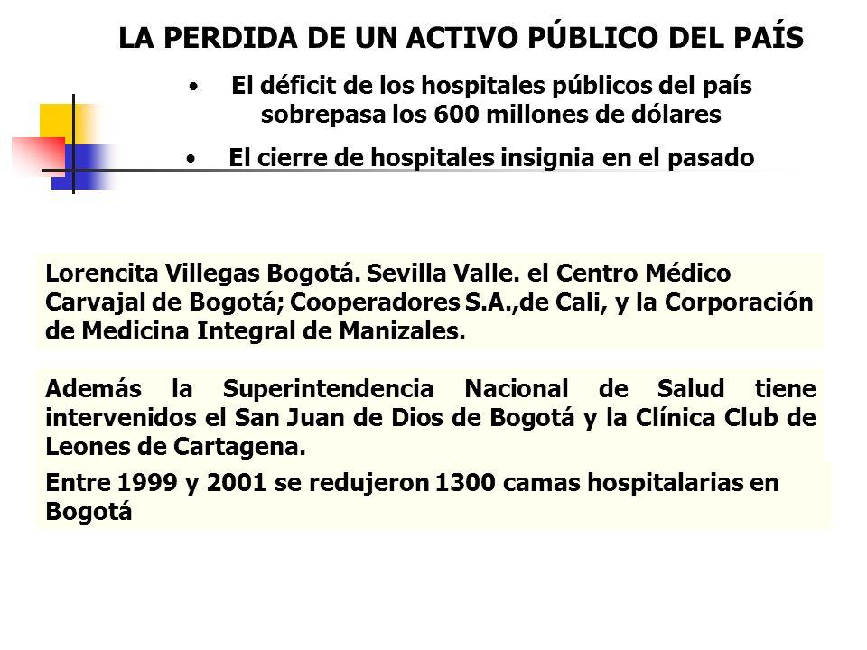 El déficit de los hospitales públicos del país sobrepasa los 600 millones de dólares El cierre de hospitales insignia en el pasado Lorencita Villegas