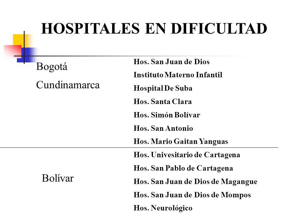 Bogotá Cundinamarca Bolívar Hos. San Juan de Dios Instituto Materno Infantil Hospital De Suba Hos. Santa Clara Hos. Simón Bolívar Hos. San Antonio Hos