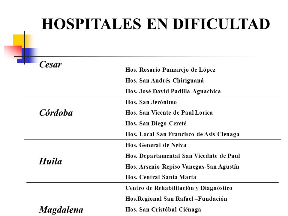 Cesar Córdoba Huila Magdalena Hos. Rosario Pumarejo de López Hos. San Andrés-Chiriguaná Hos. José David Padilla-Aguachica Hos. San Jerónimo Hos. San V