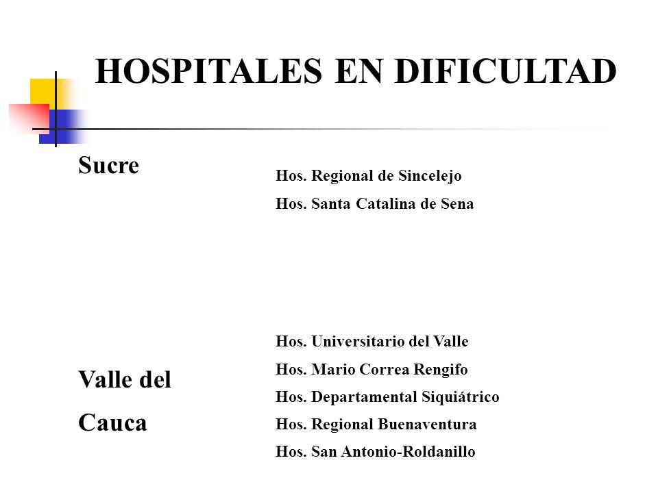 Sucre Valle del Cauca Hos. Regional de Sincelejo Hos. Santa Catalina de Sena Hos. Universitario del Valle Hos. Mario Correa Rengifo Hos. Departamental