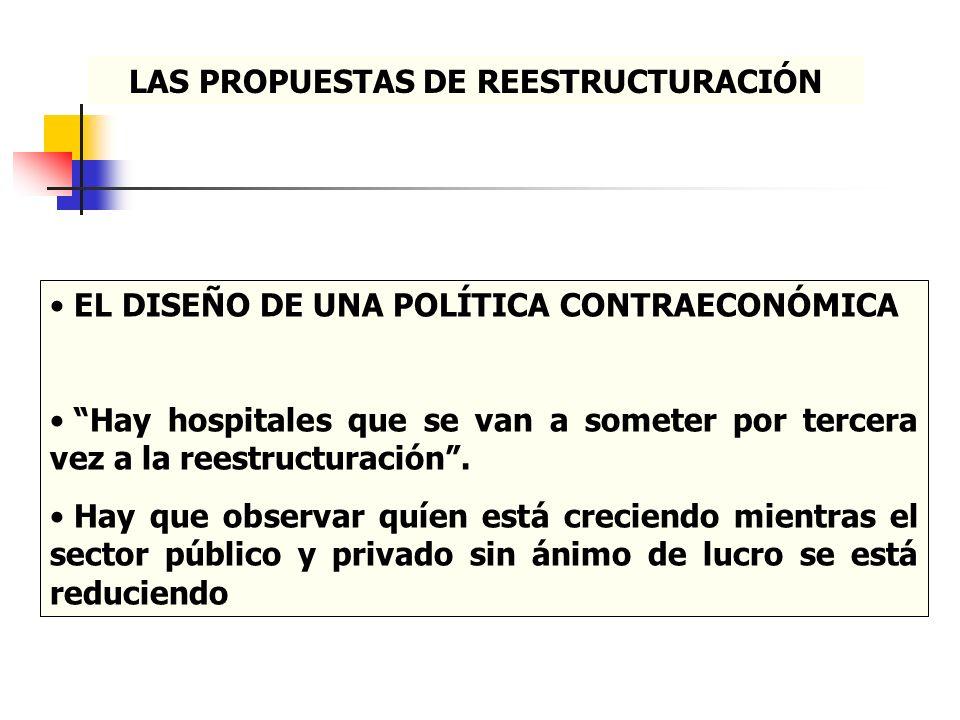 EL DISEÑO DE UNA POLÍTICA CONTRAECONÓMICA Hay hospitales que se van a someter por tercera vez a la reestructuración. Hay que observar quíen está creci