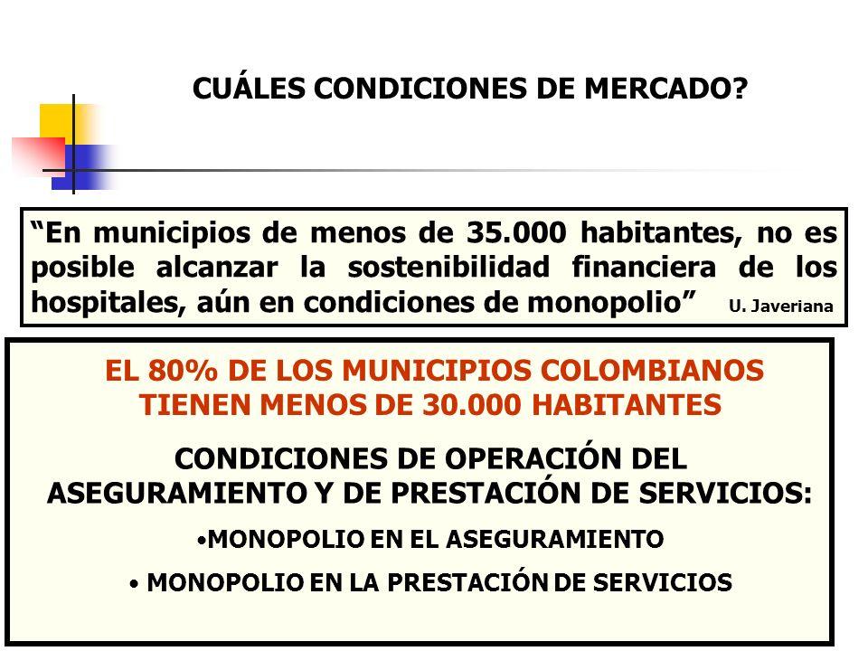 MONOPOLIO EN EL ASEGURAMIENTO MONOPOLIO EN LA PRESTACIÓN DE SERVICIOS EL 80% DE LOS MUNICIPIOS COLOMBIANOS TIENEN MENOS DE 30.000 HABITANTES CONDICION