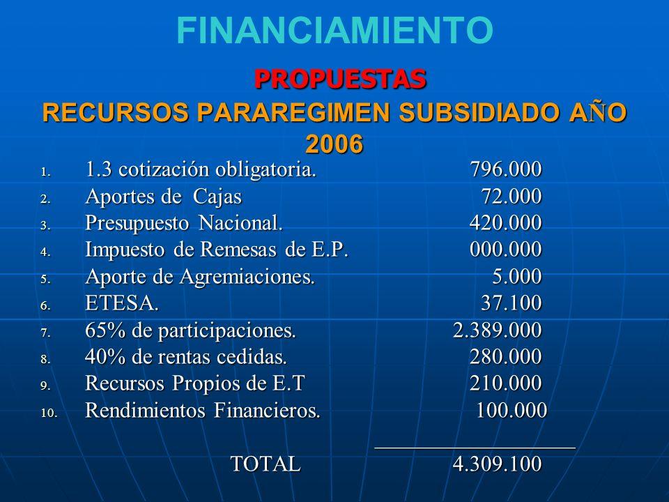 PROPUESTAS RECURSOS PARAREGIMEN SUBSIDIADO A Ñ O 2006 FINANCIAMIENTO PROPUESTAS RECURSOS PARAREGIMEN SUBSIDIADO A Ñ O 2006 1. 1.3 cotización obligator