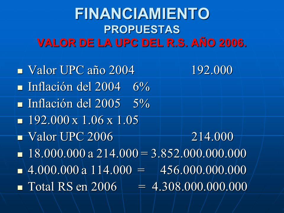FINANCIAMIENTO PROPUESTAS VALOR DE LA UPC DEL R.S. AÑO 2006. Valor UPC año 2004 192.000 Valor UPC año 2004 192.000 Inflación del 2004 6% Inflación del