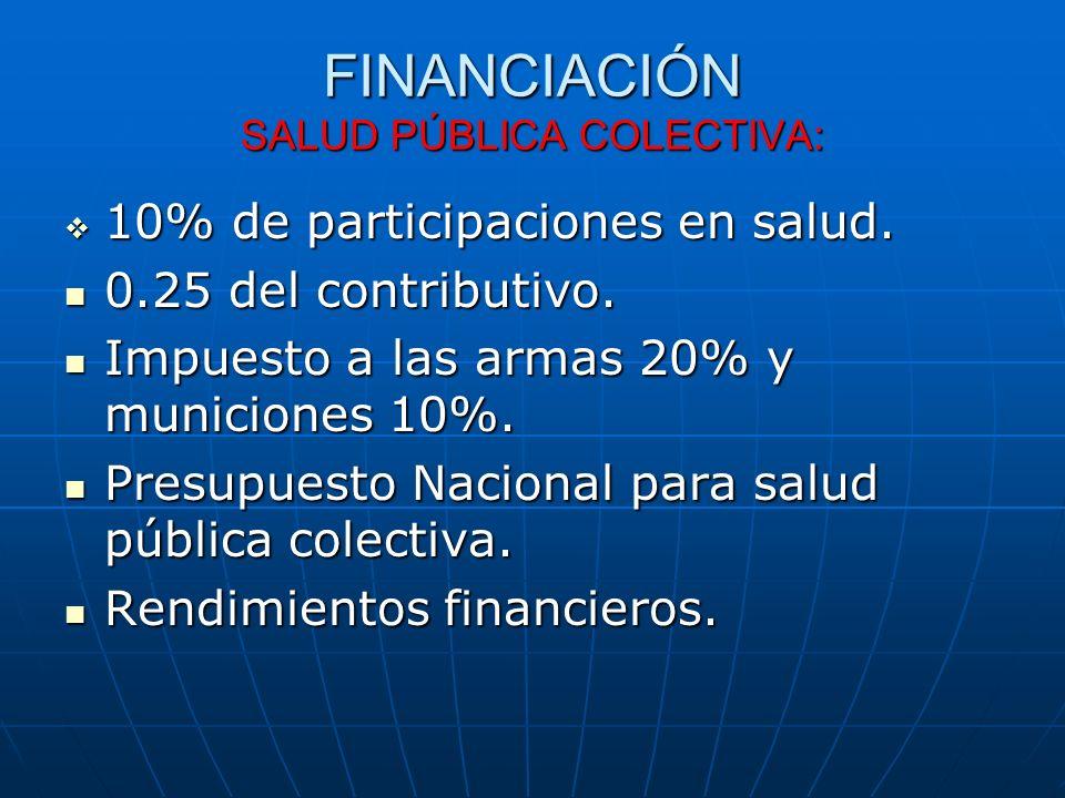 FINANCIACIÓN SALUD PÚBLICA COLECTIVA: 10% de participaciones en salud. 10% de participaciones en salud. 0.25 del contributivo. 0.25 del contributivo.