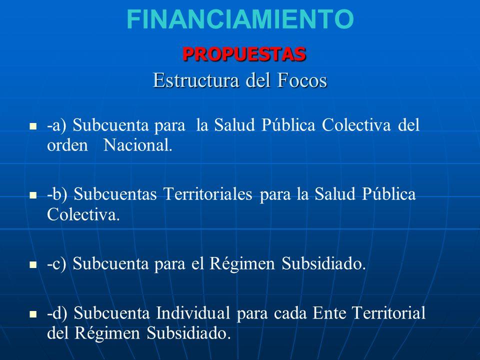 PROPUESTAS Estructura del Focos FINANCIAMIENTO PROPUESTAS Estructura del Focos -a) Subcuenta para la Salud Pública Colectiva del orden Nacional. -b) S