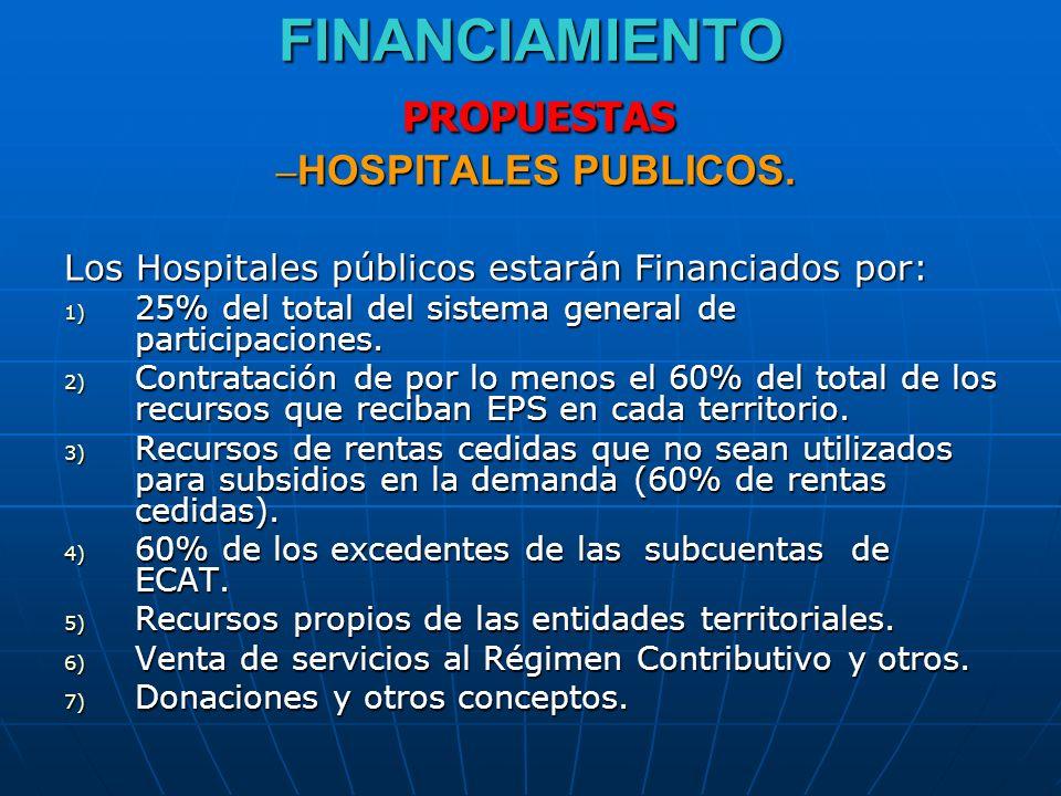 FINANCIAMIENTO PROPUESTAS – HOSPITALES PUBLICOS. Los Hospitales públicos estarán Financiados por: 1) 25% del total del sistema general de participacio