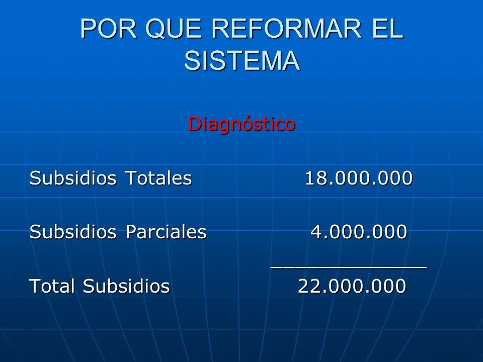 POR QUE REFORMAR EL SISTEMA Diagnóstico Subsidios Totales 18.000.000 Subsidios Parciales 4.000.000 _____________ Total Subsidios 22.000.000