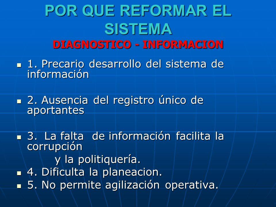 POR QUE REFORMAR EL SISTEMA DIAGNOSTICO - INFORMACION 1. Precario desarrollo del sistema de información 1. Precario desarrollo del sistema de informac