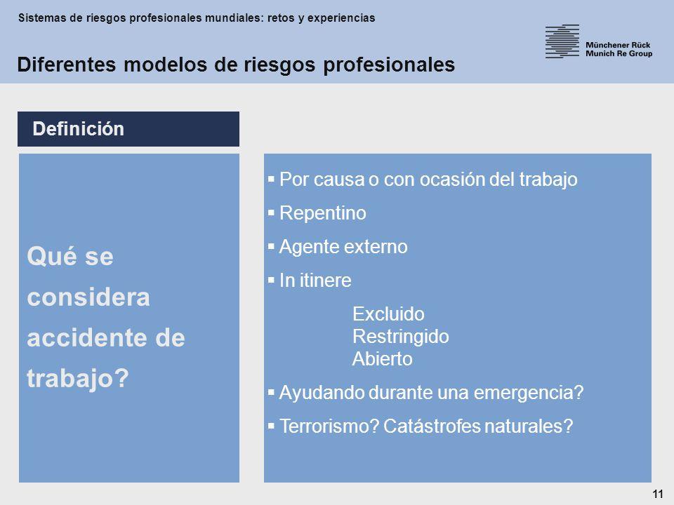 Sistemas de riesgos profesionales mundiales: retos y experiencias 11 Definición Por causa o con ocasión del trabajo Repentino Agente externo In itinere Excluido Restringido Abierto Ayudando durante una emergencia.