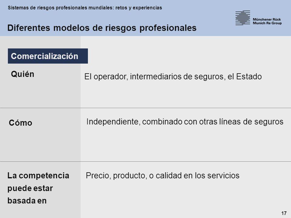 Sistemas de riesgos profesionales mundiales: retos y experiencias 17 Independiente, combinado con otras líneas de seguros Precio, producto, o calidad en los servicios Quién Cómo La competencia puede estar basada en El operador, intermediarios de seguros, el Estado Comercialización Diferentes modelos de riesgos profesionales