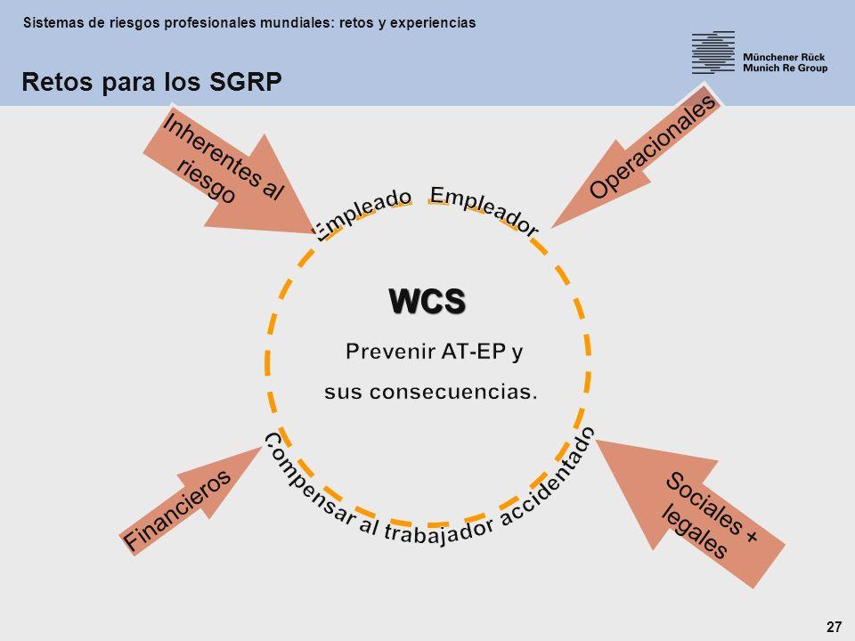Sistemas de riesgos profesionales mundiales: retos y experiencias 27 WCS Financieros Inherentes al riesgo Sociales + legales Operacionales Retos para los SGRP