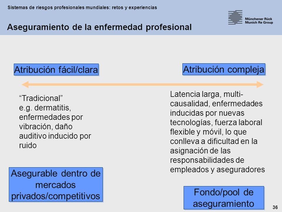 Sistemas de riesgos profesionales mundiales: retos y experiencias 36 Tradicional e.g.