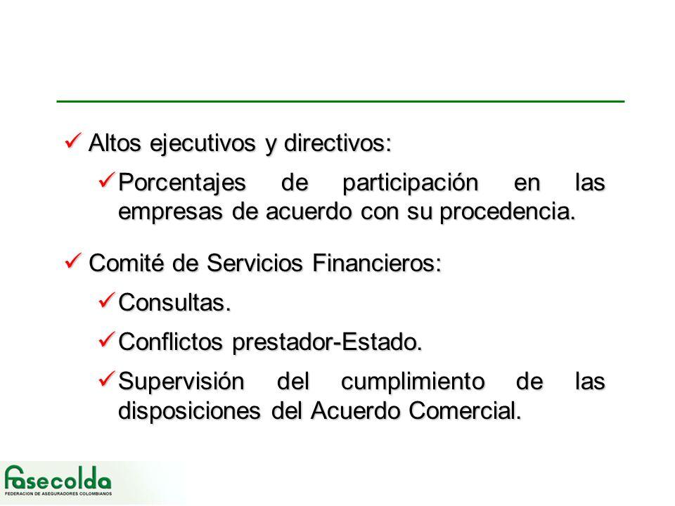 Altos ejecutivos y directivos: Altos ejecutivos y directivos: Porcentajes de participación en las empresas de acuerdo con su procedencia.