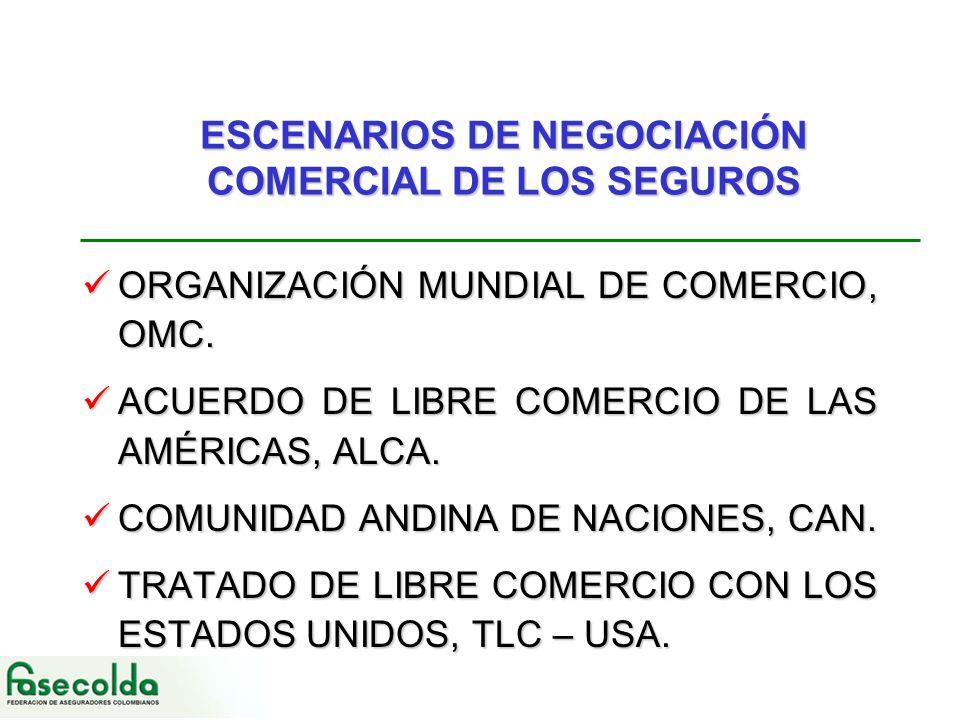 ESCENARIOS DE NEGOCIACIÓN COMERCIAL DE LOS SEGUROS ORGANIZACIÓN MUNDIAL DE COMERCIO, OMC. ORGANIZACIÓN MUNDIAL DE COMERCIO, OMC. ACUERDO DE LIBRE COME