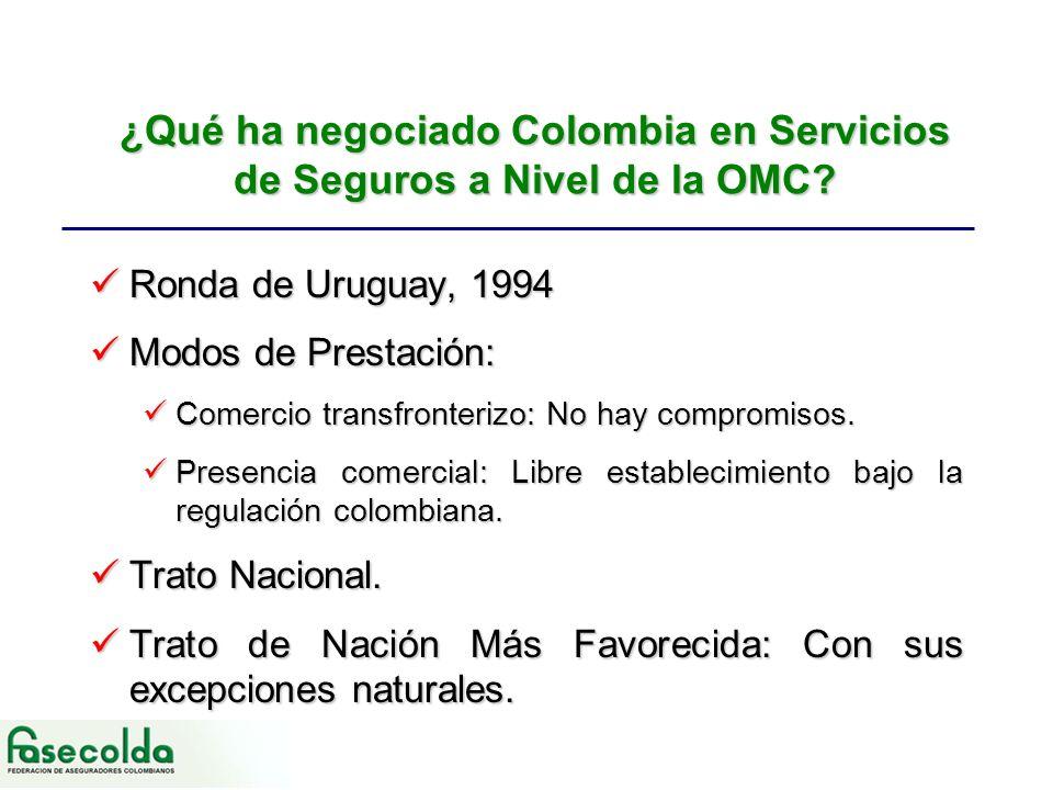 ¿Qué ha negociado Colombia en Servicios de Seguros a Nivel de la OMC? Ronda de Uruguay, 1994 Ronda de Uruguay, 1994 Modos de Prestación: Modos de Pres