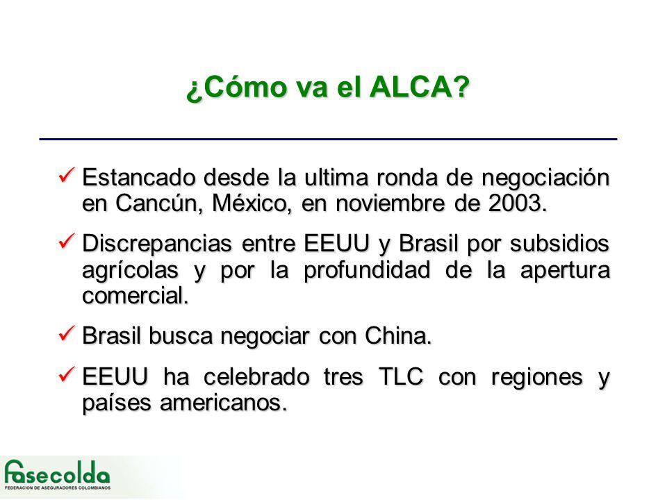 ¿Cómo va el ALCA? Estancado desde la ultima ronda de negociación en Cancún, México, en noviembre de 2003. Estancado desde la ultima ronda de negociaci