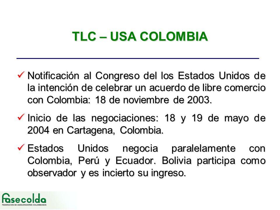 TLC – USA COLOMBIA Notificación al Congreso del los Estados Unidos de la intención de celebrar un acuerdo de libre comercio con Colombia: 18 de noviembre de 2003.