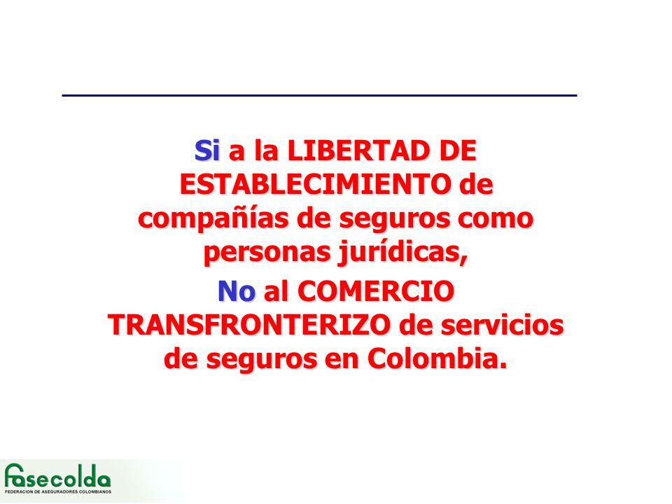 Si a la LIBERTAD DE ESTABLECIMIENTO de compañías de seguros como personas jurídicas, No al COMERCIO TRANSFRONTERIZO de servicios de seguros en Colombia.