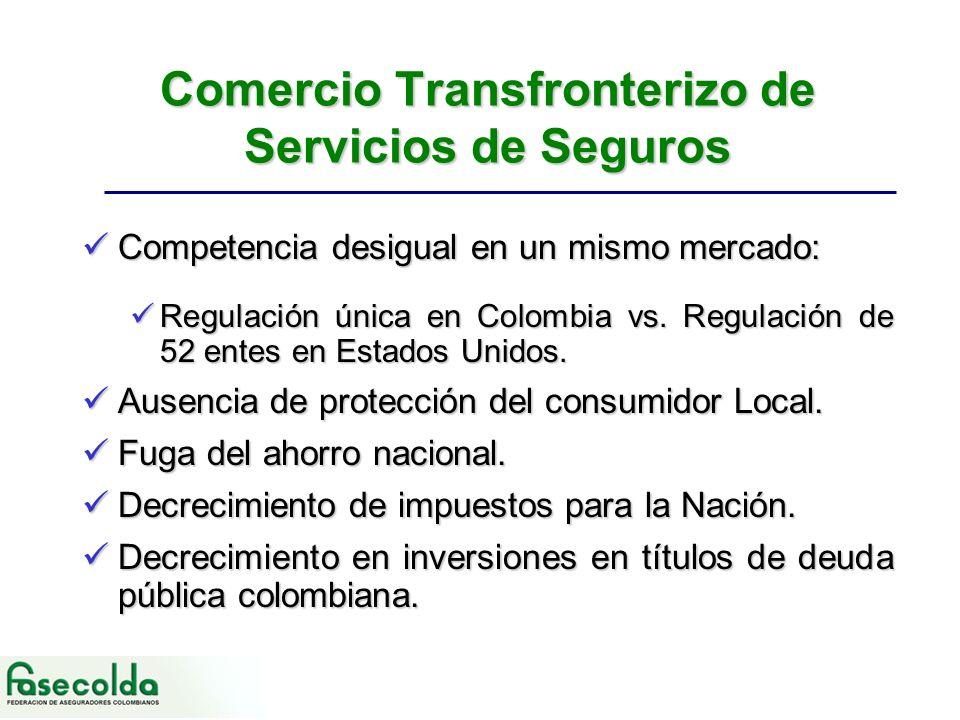 Comercio Transfronterizo de Servicios de Seguros Competencia desigual en un mismo mercado: Competencia desigual en un mismo mercado: Regulación única en Colombia vs.