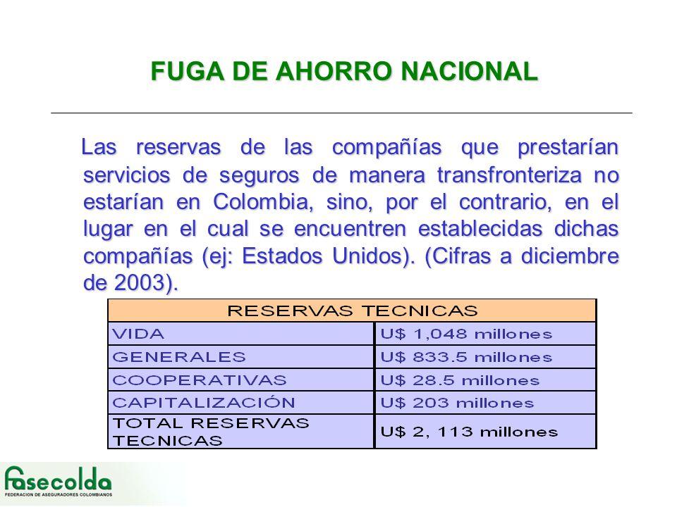 FUGA DE AHORRO NACIONAL Las reservas de las compañías que prestarían servicios de seguros de manera transfronteriza no estarían en Colombia, sino, por el contrario, en el lugar en el cual se encuentren establecidas dichas compañías (ej: Estados Unidos).