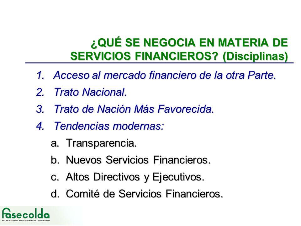 ¿QUÉ SE NEGOCIA EN MATERIA DE SERVICIOS FINANCIEROS? (Disciplinas) 1.Acceso al mercado financiero de la otra Parte. 2.Trato Nacional. 3.Trato de Nació