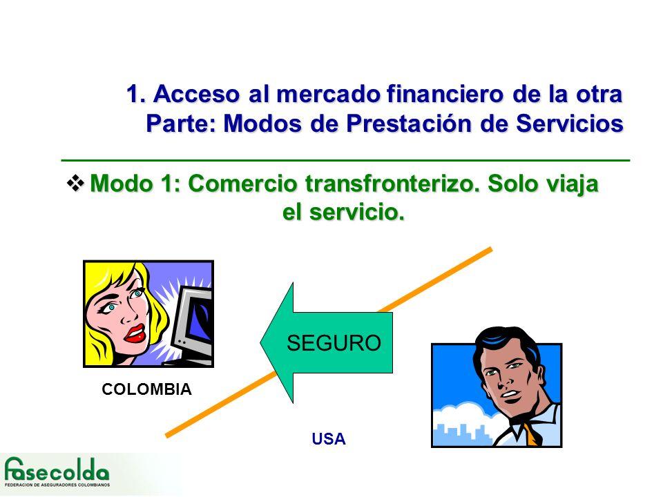 1. Acceso al mercado financiero de la otra Parte: Modos de Prestación de Servicios Modo 1: Comercio transfronterizo. Solo viaja el servicio. Modo 1: C